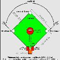 Diagram showing baseball field dimensions.